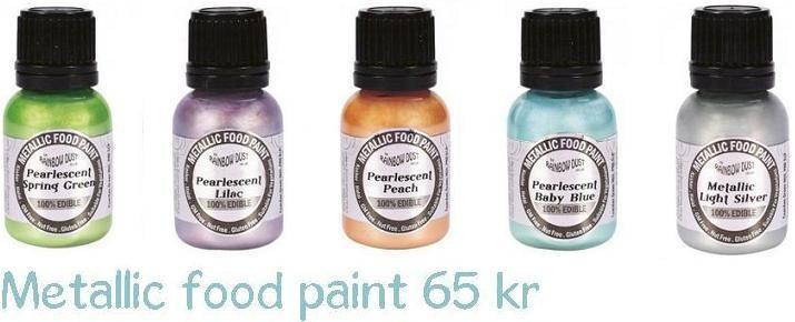 Metallic food paint